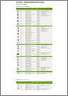 60321782 - EPSITRON® Übersichtsflyer Stromversorgung
