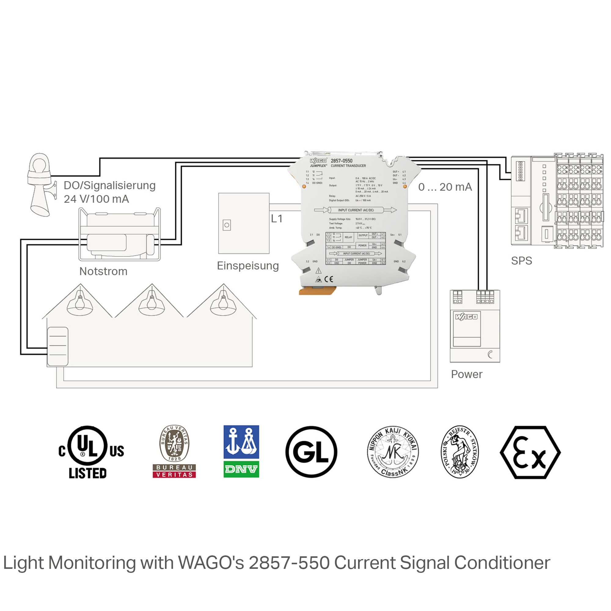 Wago Signal Conditioners And Isolation Amplifiers Secure Error Ac Proximity Switch Wiring Current Voltage Power