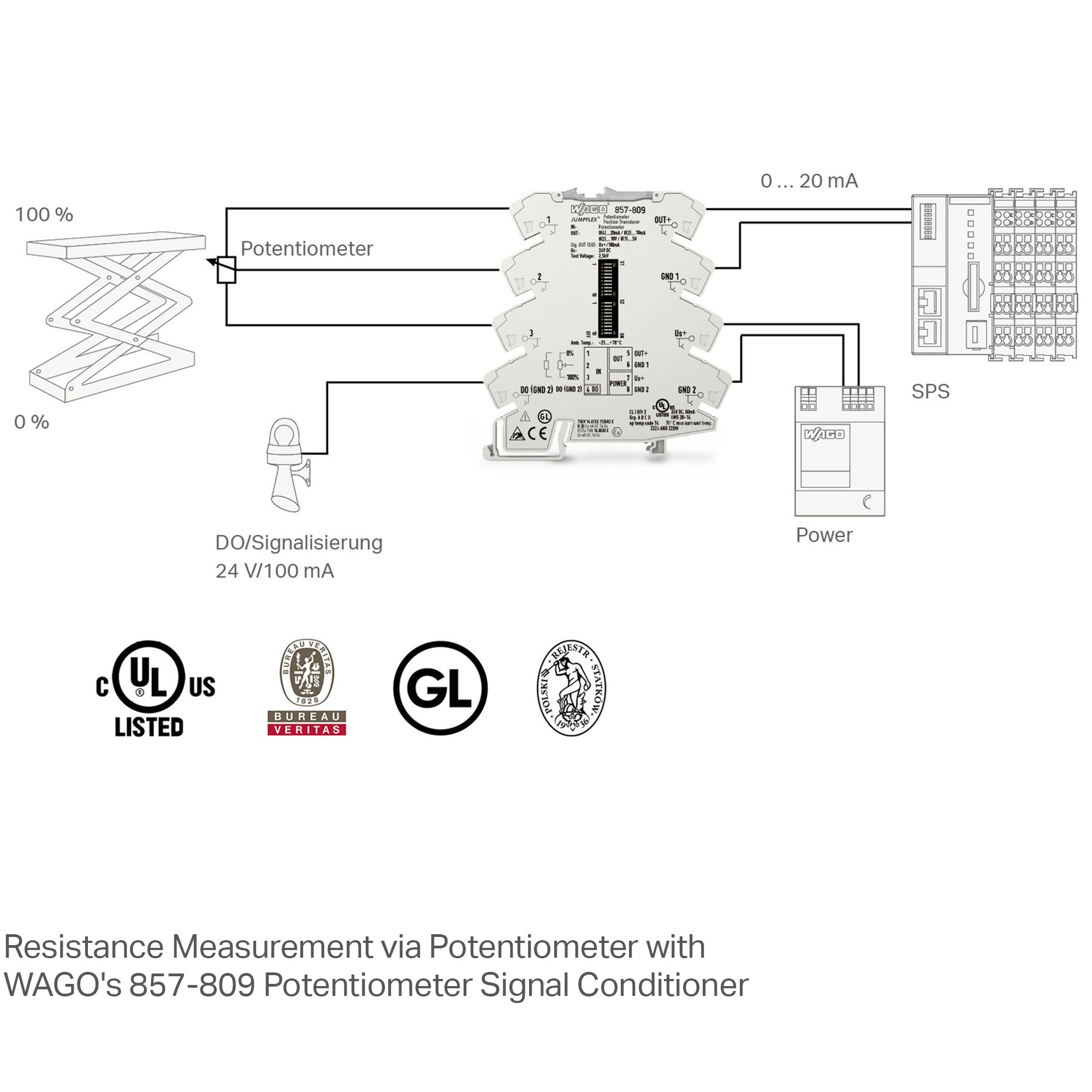 Wago Signal Conditioners And Isolation Amplifiers Secure Error Diagram Also Headset Lifier Test Circuit Simplified Schematic Potentiometer