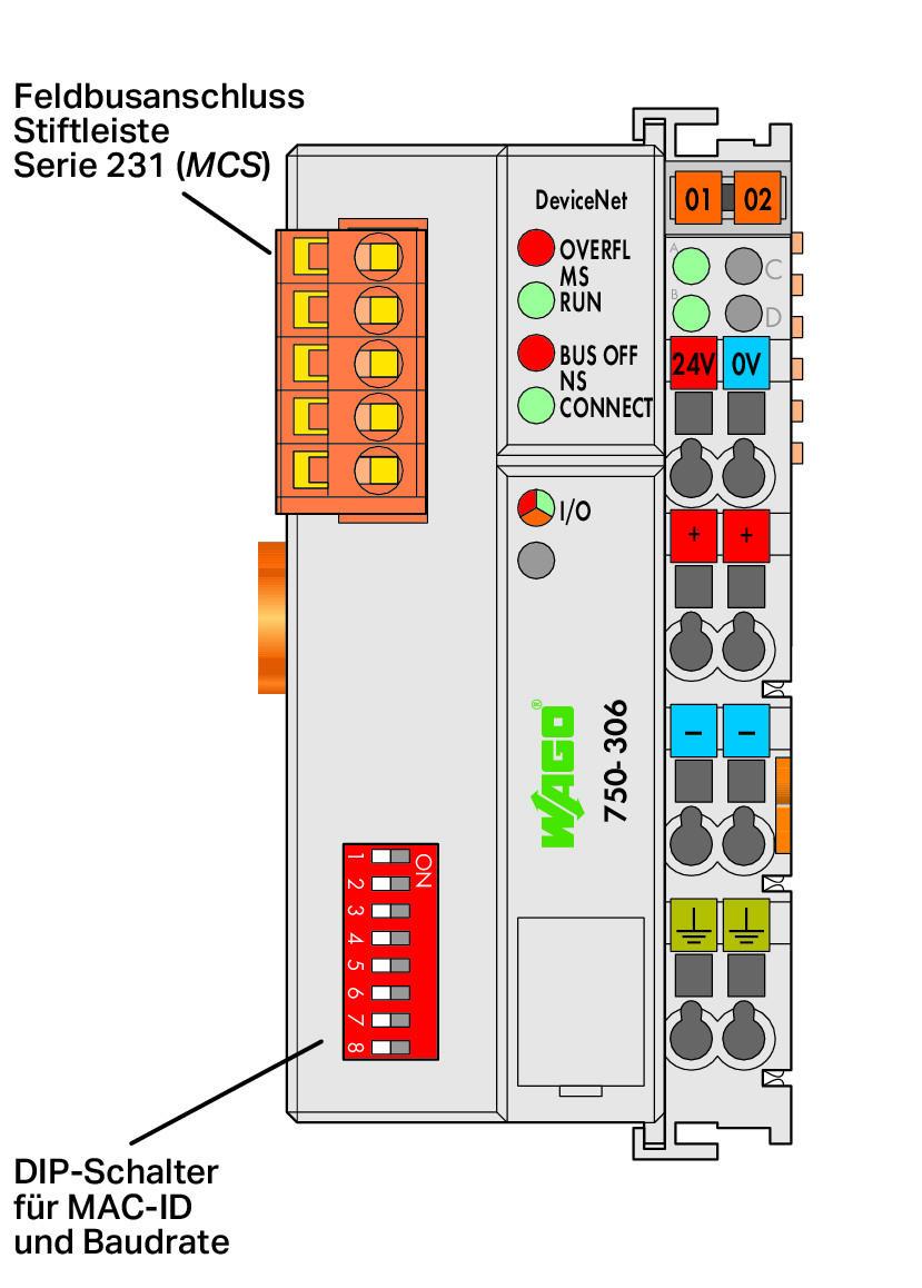 wago fieldbus coupler devicenet 750 306 rh wago com DeviceNet Cable DeviceNet Architecture
