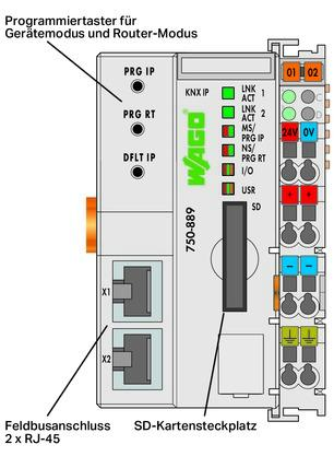 Controller KNX IP