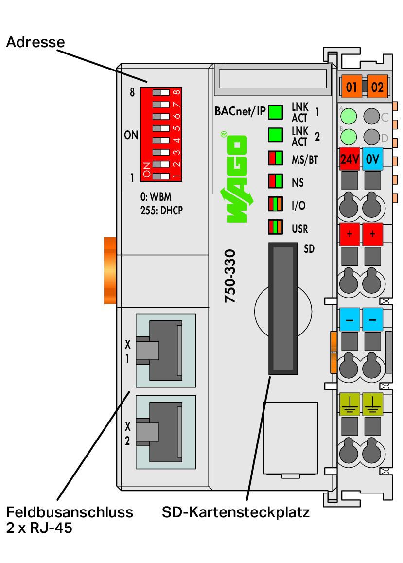 Wago Bacnet Ip Fieldbus Coupler 750 330 Wiring