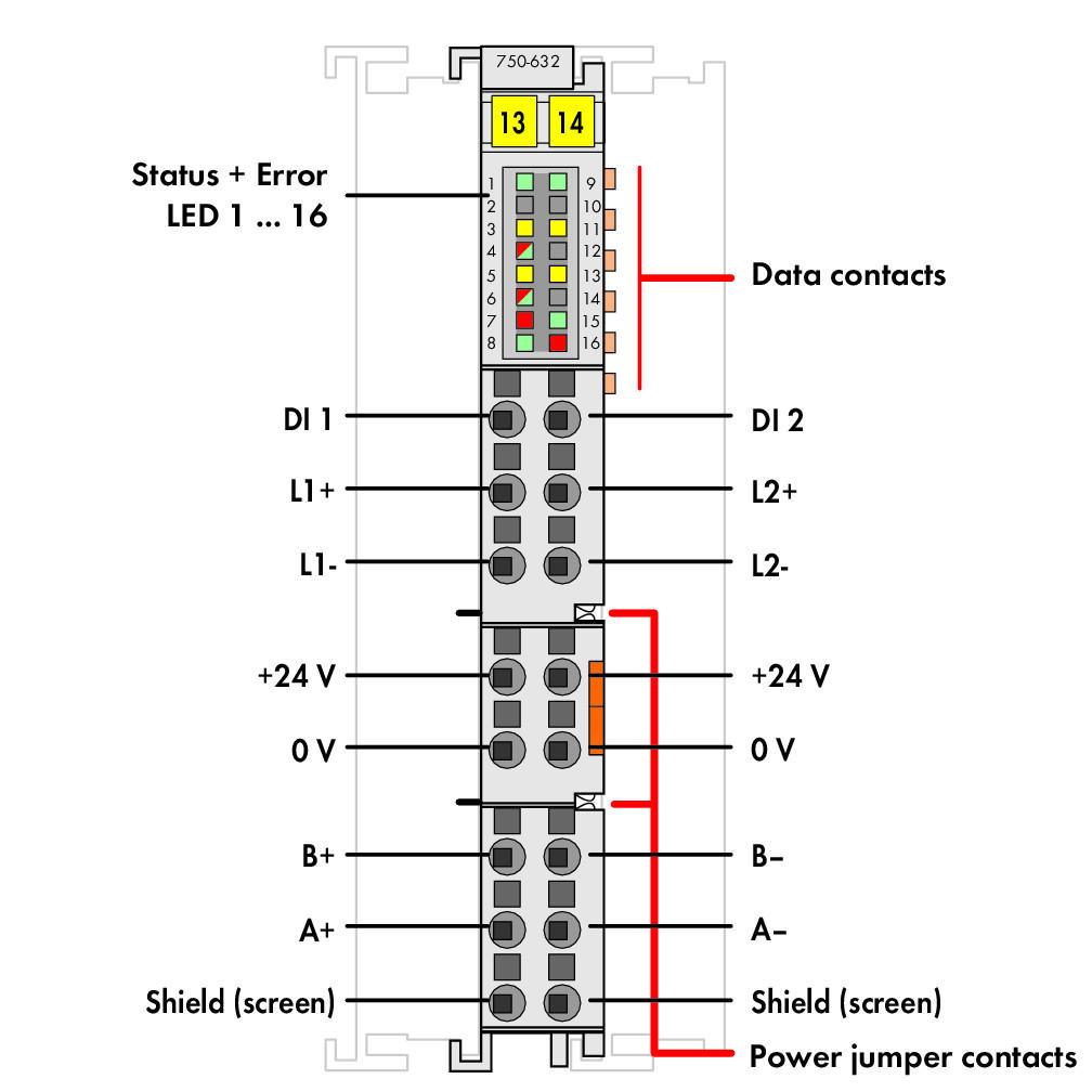 Wago Proportional Valve Module 750 632 Pulse Width Modulator Circuit Position Can Be Easily