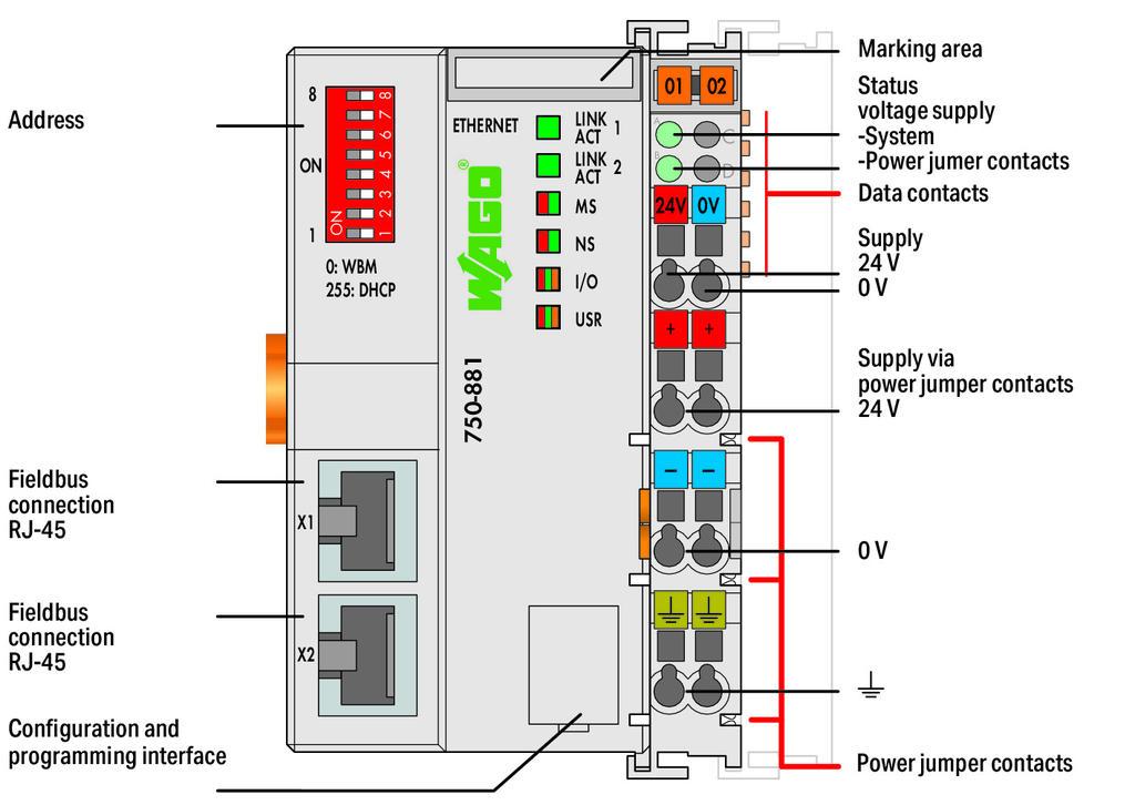 Wago   controller ethernet (750-881).