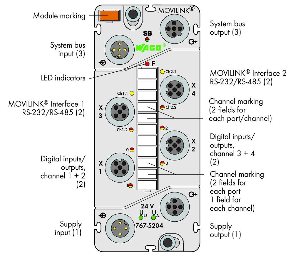 Wago Movilink Interface Rs 232 485 767 5204 Rs485 4 Wiring Diagram