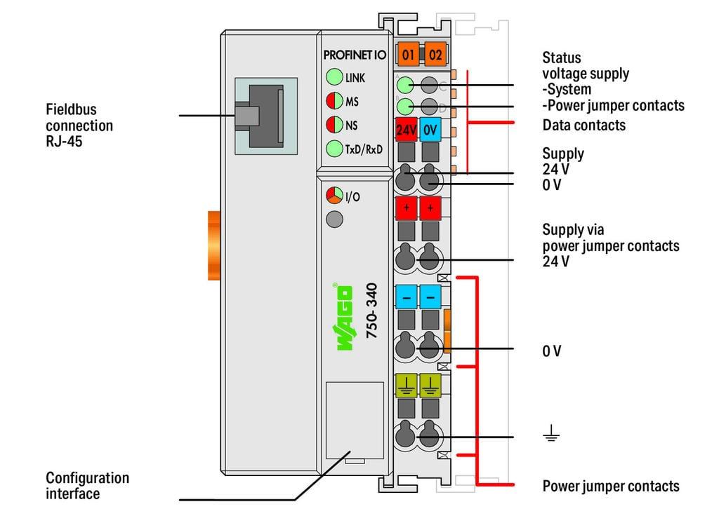 profinet wiring diagram schematic diagrams rh bestkodiaddons co RJ45 Jack Wiring Diagram RJ11 Connector Wiring