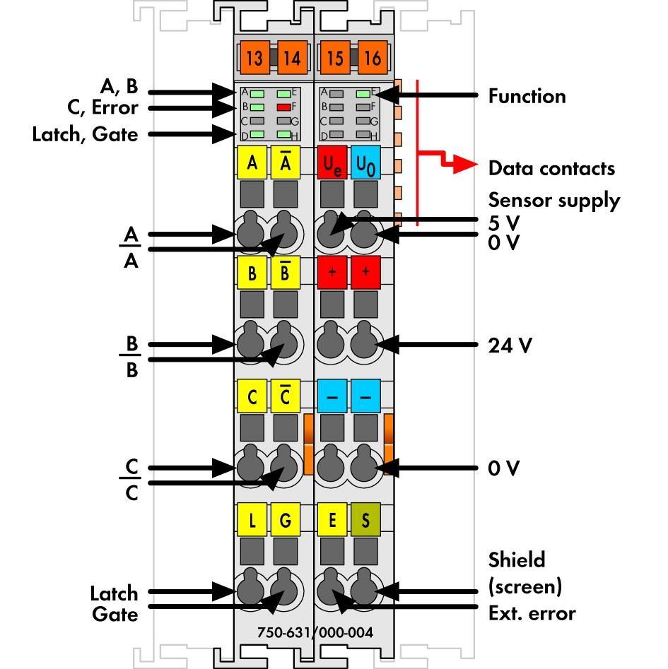 Wago Incremental Encoder Interface 750 631 000 004 8 3 Logic Diagram Rs 422 16 Bits