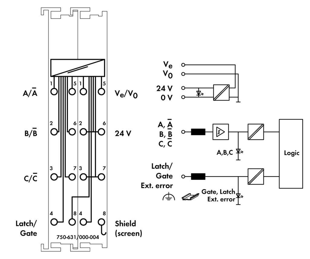 Wago Incremental Encoder Interface 750 631 000 004 4 To 16 Decoder Logic Diagram Rs 422 Bits