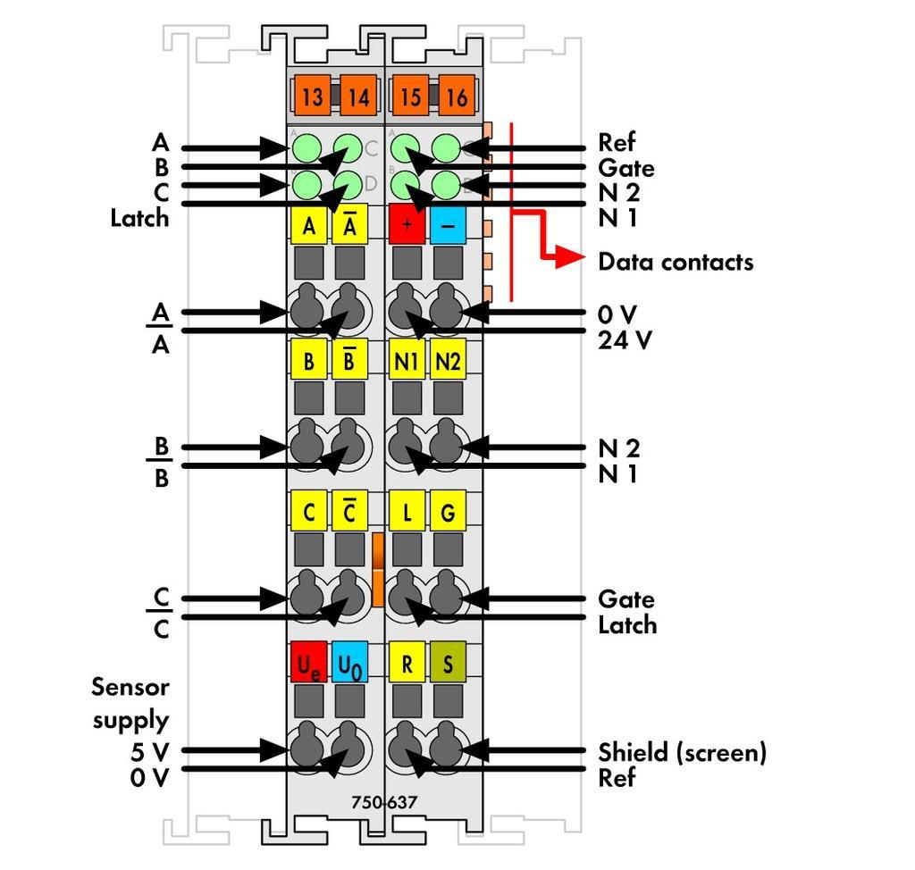 Incremental Encoder Wiring Diagram Library Wiringpi Interface Rs 422 32 Bits