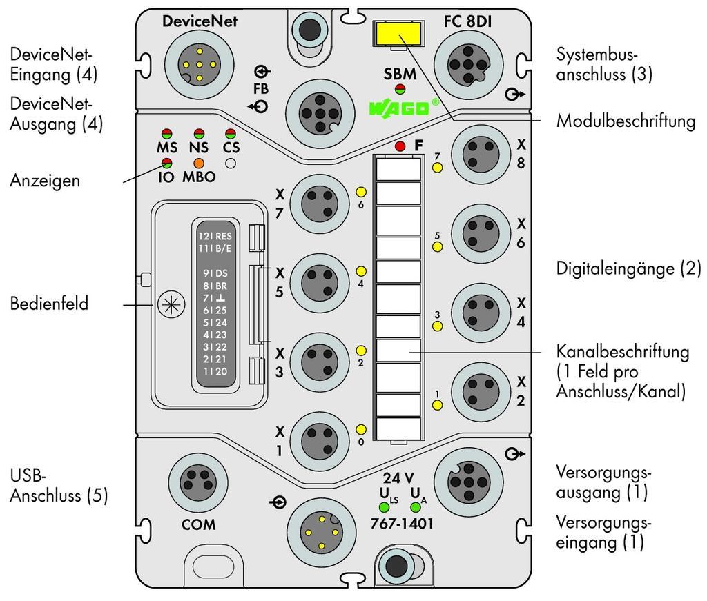 Wago Fieldbus Coupler Devicenet 767 1401 Wiring Diagram 8 Channel Digital Input 24 Vdc