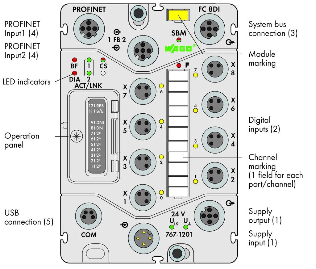 Fieldbus Coupler PROFINET IO; 8-channel digital input 24 VDC