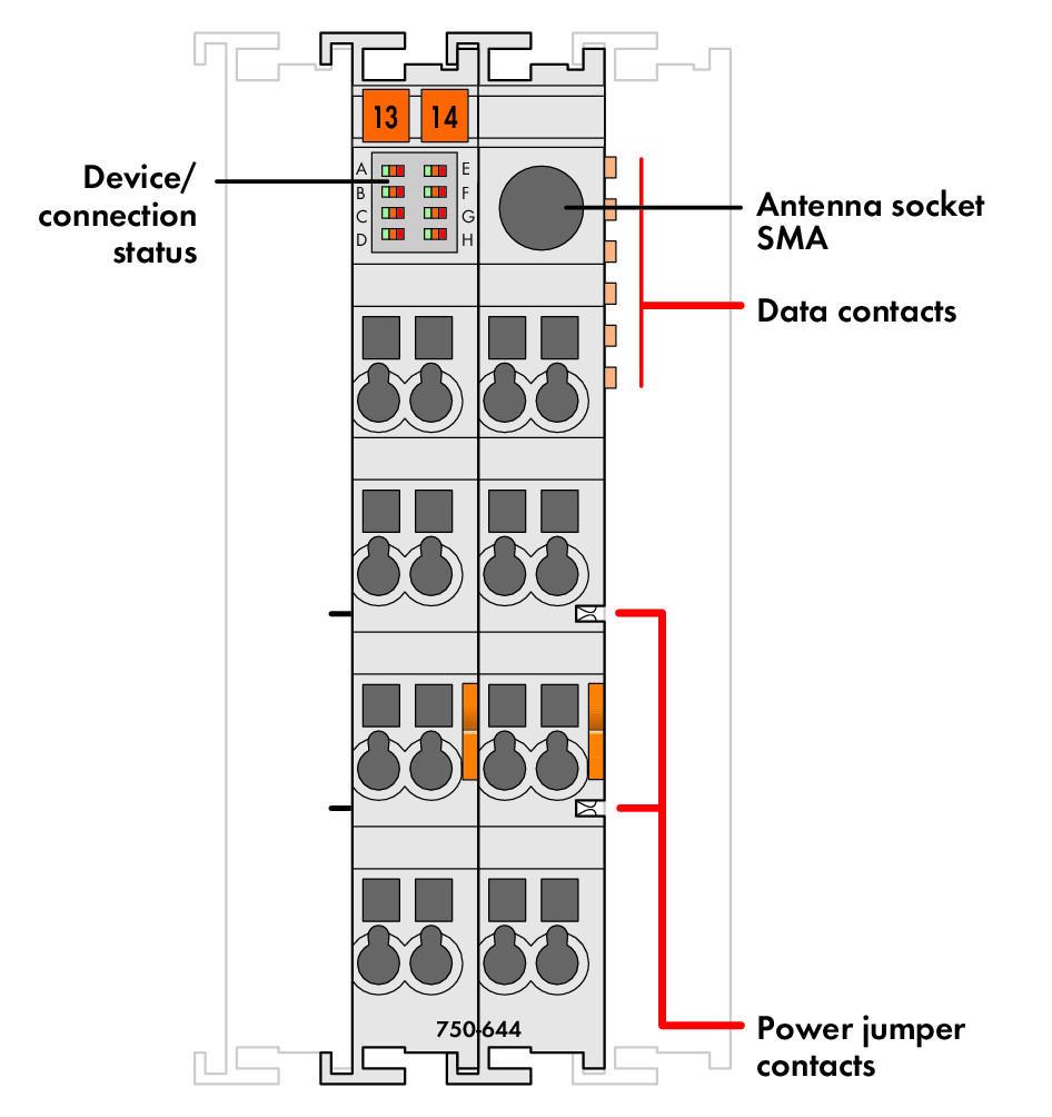 Wago Bluetooth Rf Transceiver 750 644 Circuit Diagram