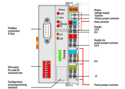 wago controller canopen (750 838) Electrical Wiring Diagrams controller canopen; 128 64 kb program ram; d sub