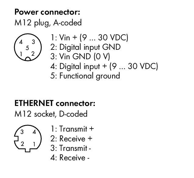 Wireless ETHERNET Gateway